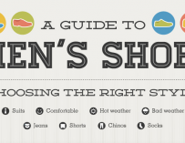 Infographic: A Guide To Men's Shoes