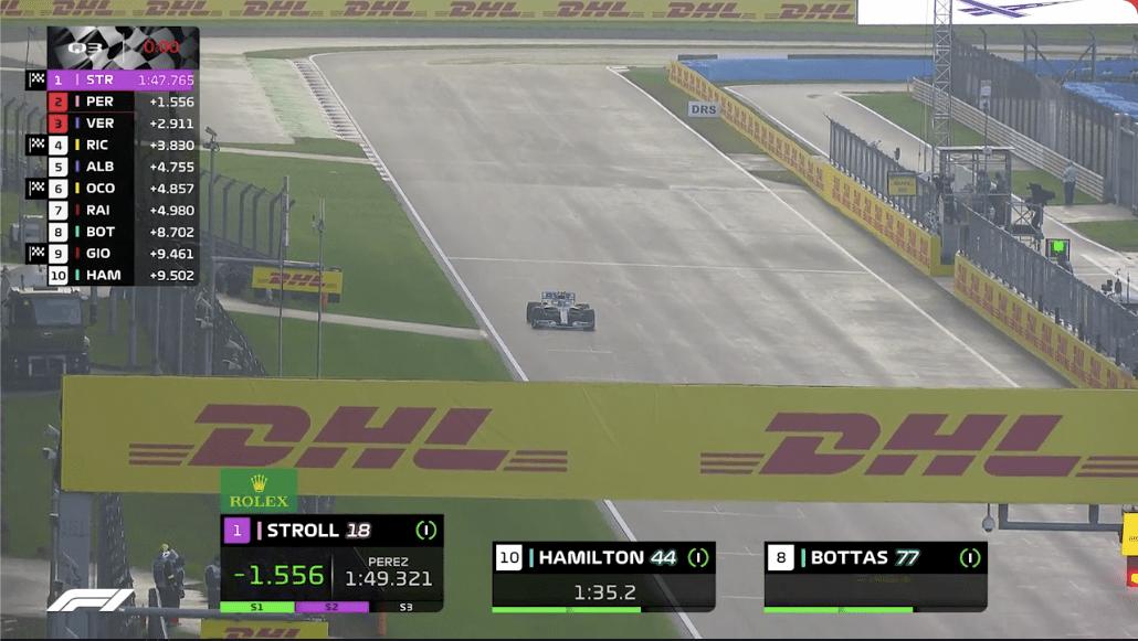 Lance Stroll, Turkish GP, Pole Position, Formula 1